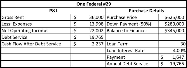 One Federal #29